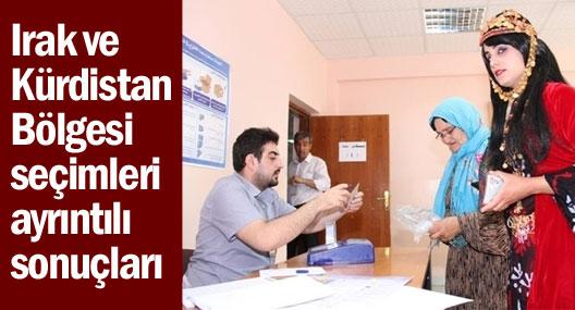 Irak ve Kürdistan Bölgesi seçimlerinin ayrıntılı sonuçları