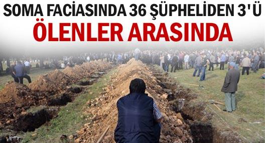 Soma Faciasında 36 Şüpheliden 3'ü Ölenler Arasında