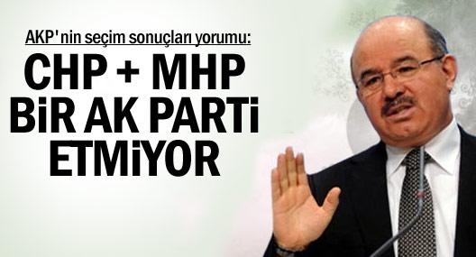 AKP'nin seçim sonuçları yorumu