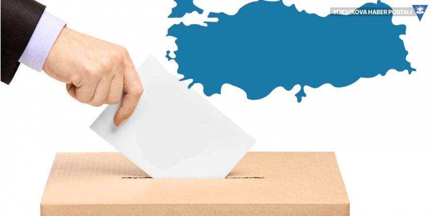 Anketler İstanbul seçimi için ne diyor?