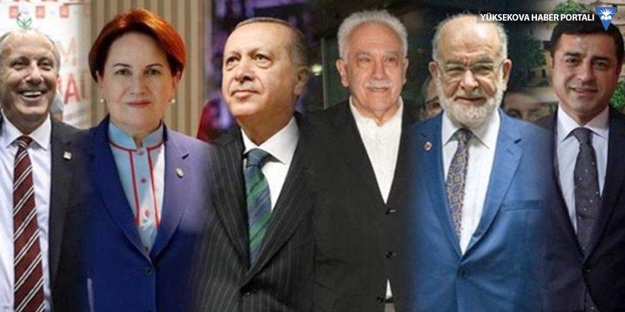 Cumhurbaşkanı adaylarının sosyal medya karnesi