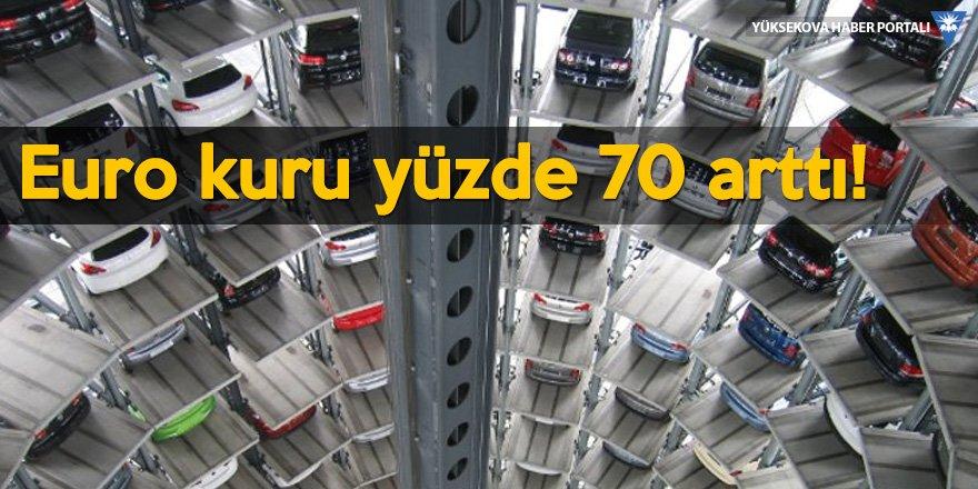 Otomobilde yeni taban 80 bin TL