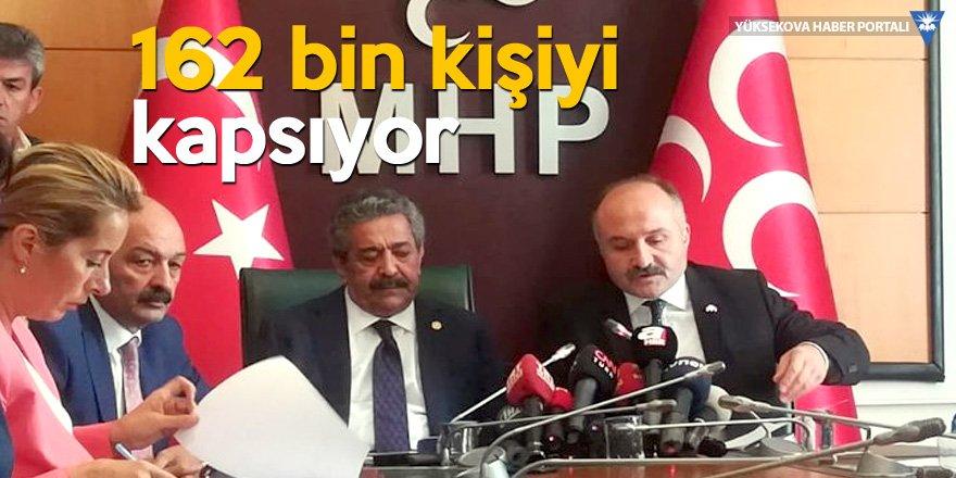 MHP af teklifini Meclis'e sundu