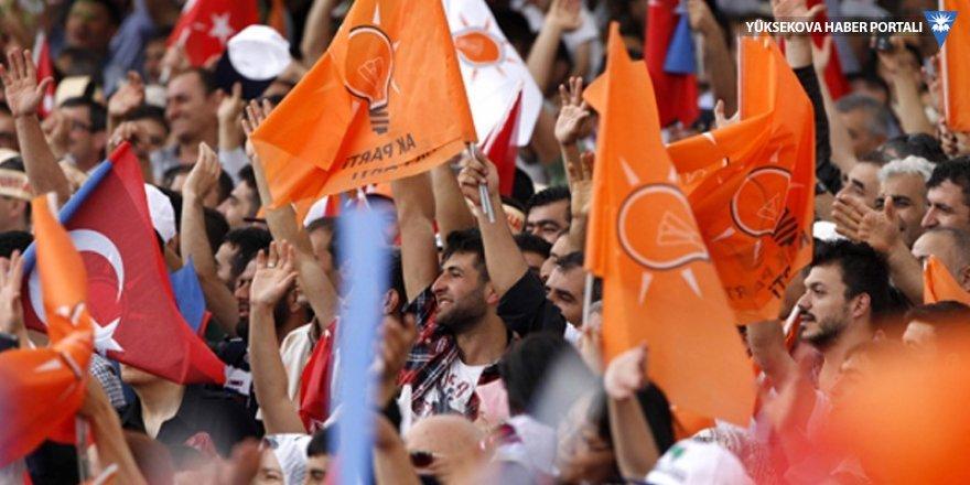 Andy-Ar: MHP'nin desteği olmazsa AK Parti 3 büyükşehri kaybedebilir