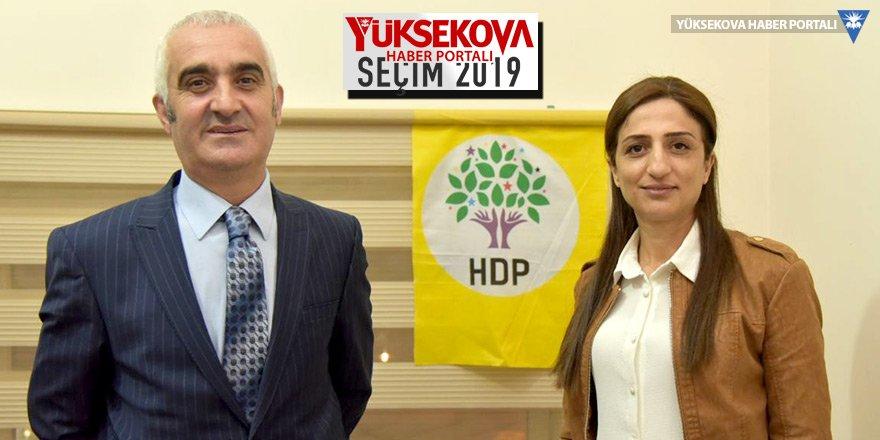 HDP Yüksekova Belediye Eş Başkan Adayları Yaşar ve Sarı ile söyleşi