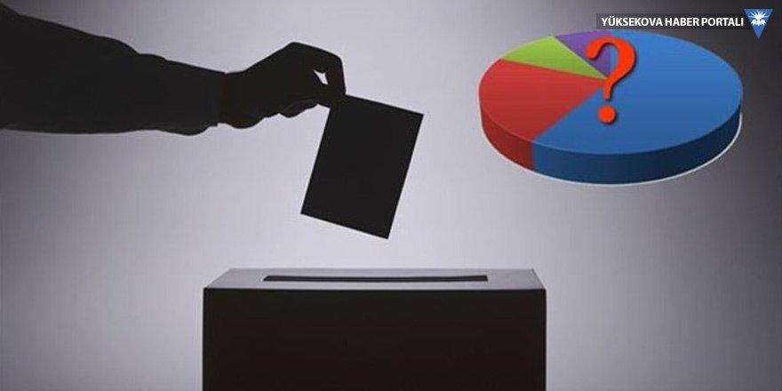 Bursa'da son 3 yerel seçimde ve son 2 seçimde ne oldu?
