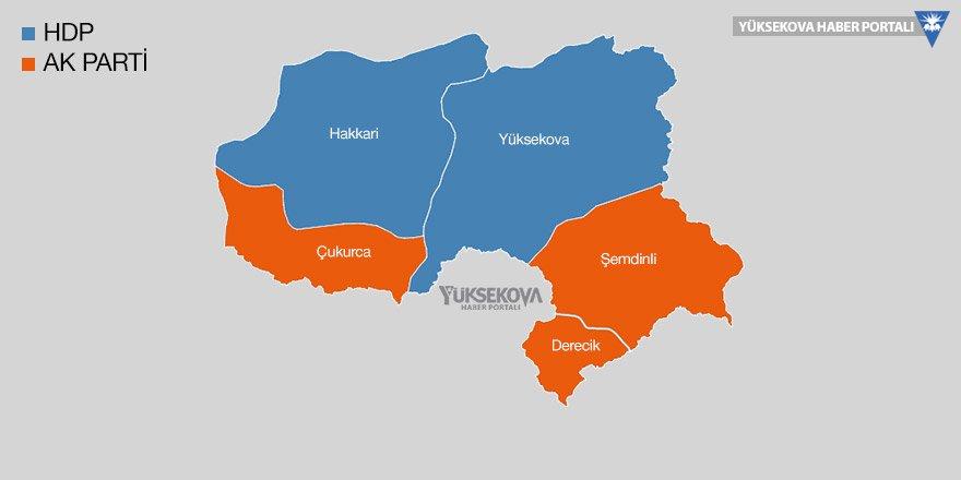 Hakkari geneli 2019 yerel seçim sonuçları