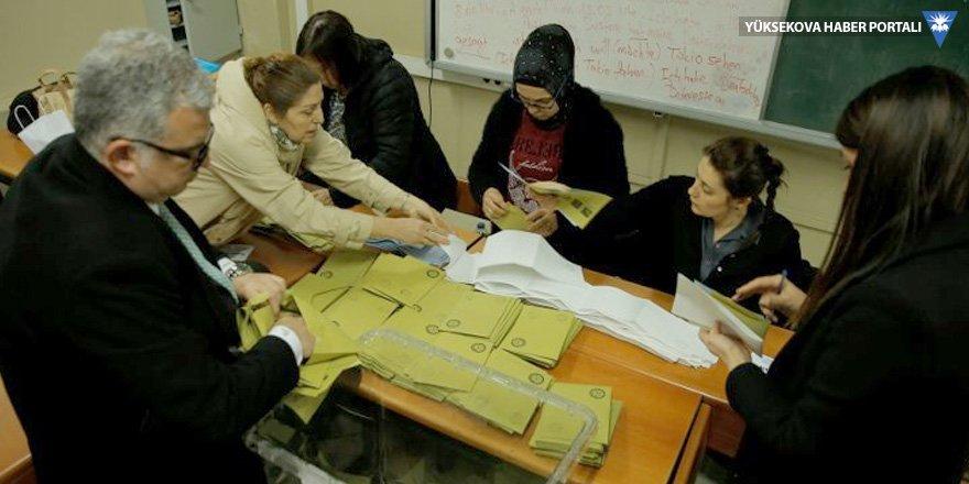 Akdeniz'de HDP'nin itirazı reddedildi