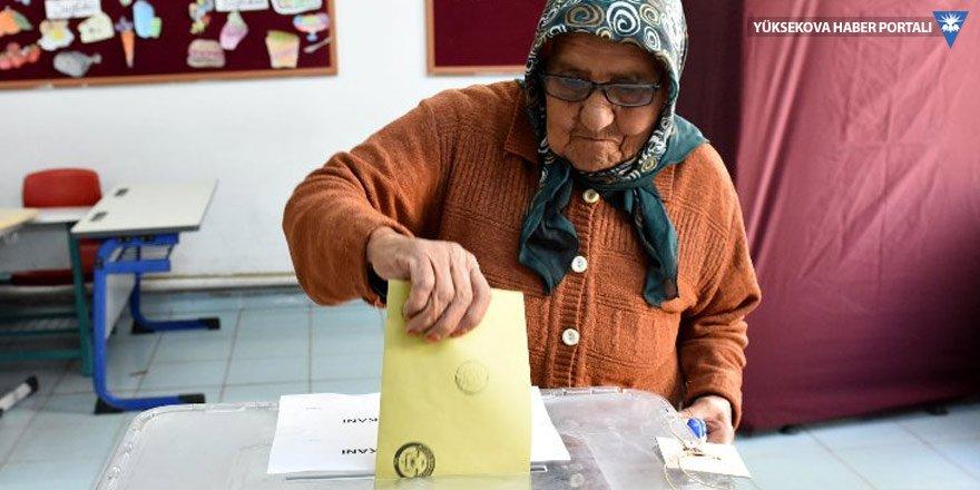 KONDA'dan İstanbul anketi: Fark 9 puan