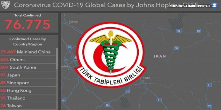 TTB'den İran'daki koronavirüse ilişkin açıklama: Aktif önlem alınsın