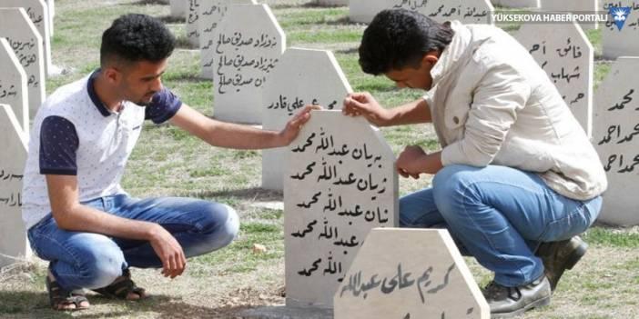 Halepçe anması koronavirüs nedeniyle iptal edildi