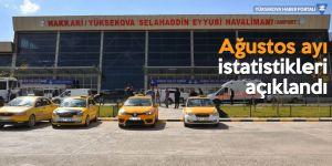 Ağustos ayında Yüksekova Selahaddin Eyyubi Havalimanı'nı kaç kişi kullandı?