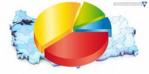 Yılın son anketi: MHP ve İYİ Parti baraj altı