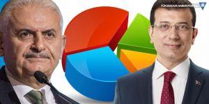 Anketçiler MAK ve Konsensus İstanbul'daki son durumu açıkladı