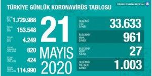 Türkiye'de son 24 saatte 27 kişi hayatını kaybetti